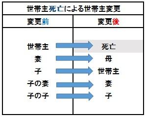 %e4%b8%96%e5%b8%af%e4%b8%bb%e5%a4%89%e6%9b%b42