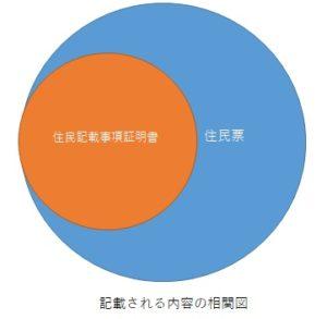 %e7%84%a1%e9%a1%8c4